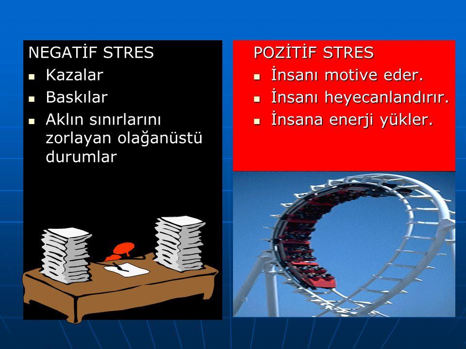NEGATİF STRES Kazalar. Baskılar. Aklın sınırlarını zorlayan olağanüstü durumlar. POZİTİF STRES. İnsanı motive eder.