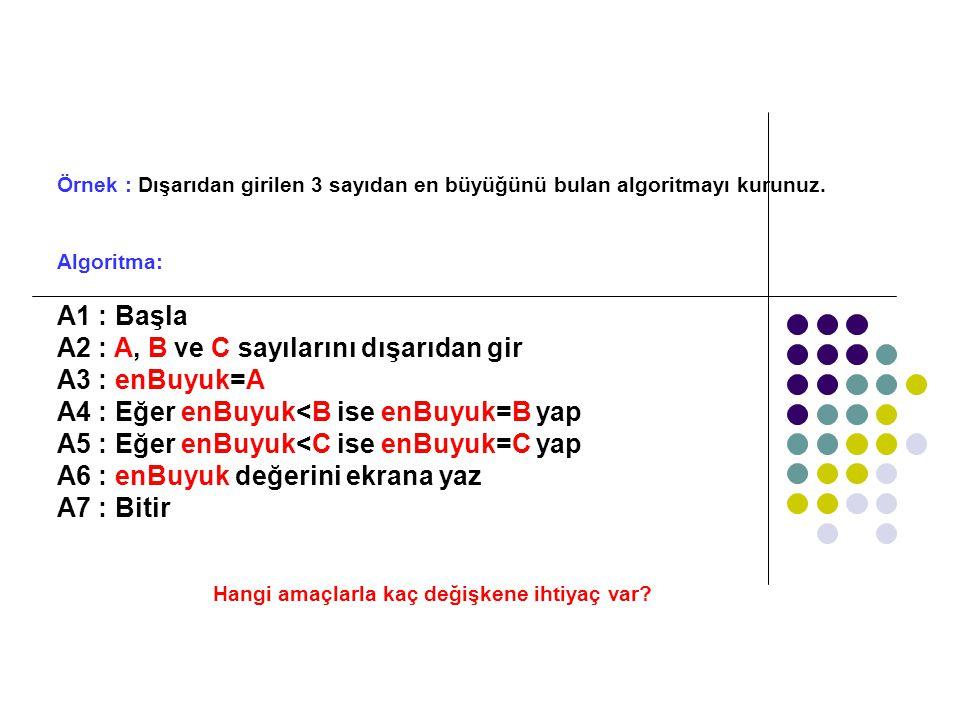 A2 : A, B ve C sayılarını dışarıdan gir A3 : enBuyuk=A