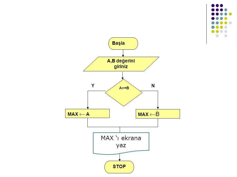 MAX 'ı ekrana yaz MAX  A STOP Y N Başla A,B değerini giriniz MAX B