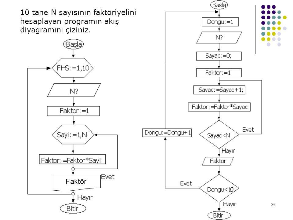 10 tane N sayısının faktöriyelini hesaplayan programın akış diyagramını çiziniz.