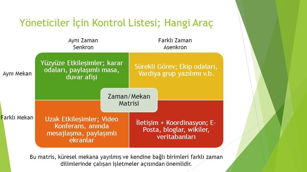Yöneticiler İçin Kontrol Listesi; Hangi Araç