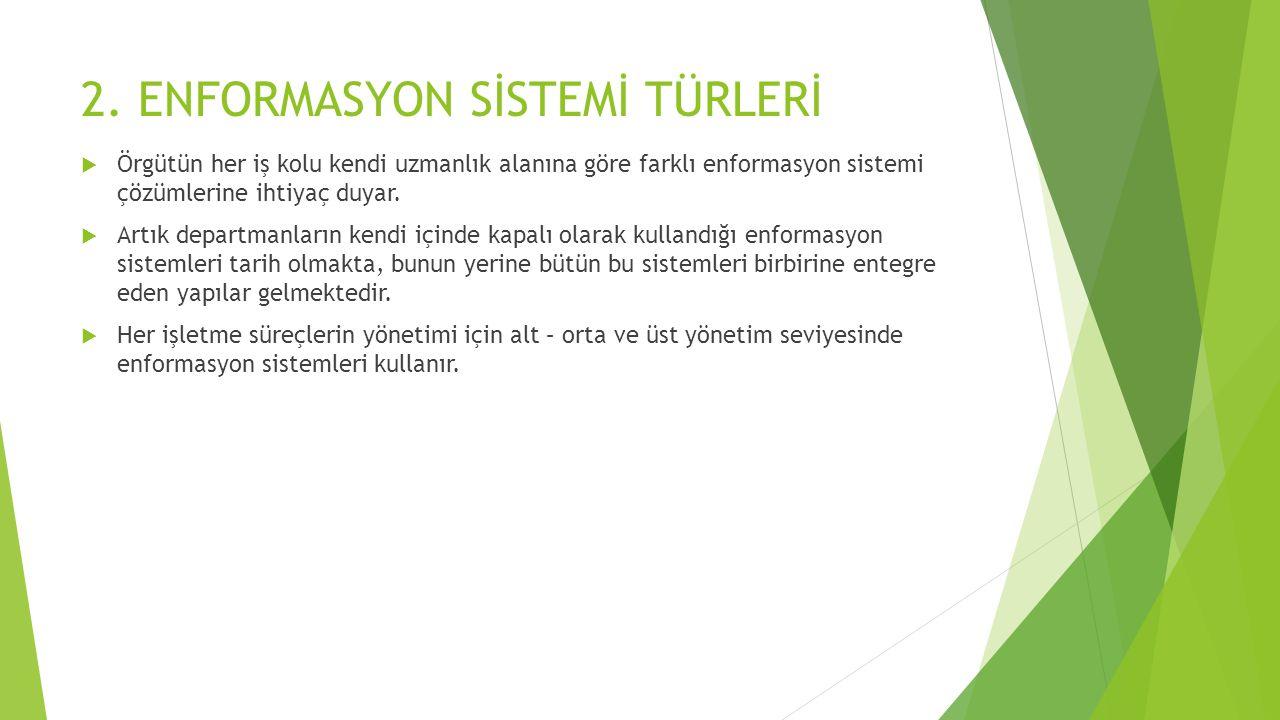 2. ENFORMASYON SİSTEMİ TÜRLERİ