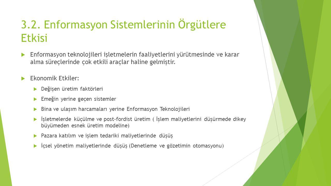 3.2. Enformasyon Sistemlerinin Örgütlere Etkisi