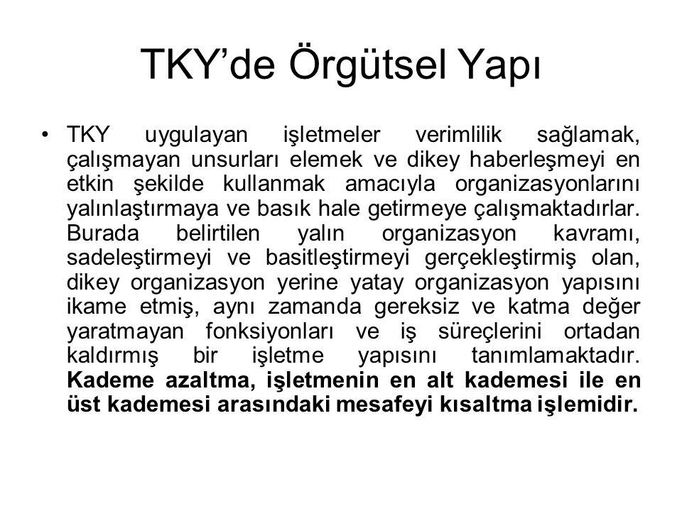 TKY'de Örgütsel Yapı