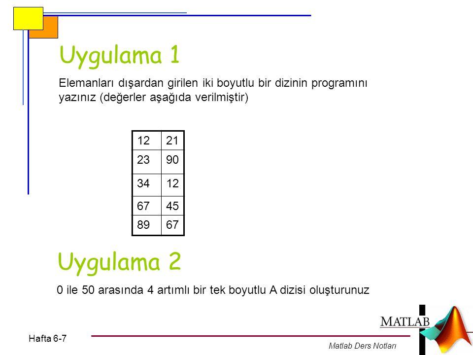 Uygulama 1 Elemanları dışardan girilen iki boyutlu bir dizinin programını yazınız (değerler aşağıda verilmiştir)