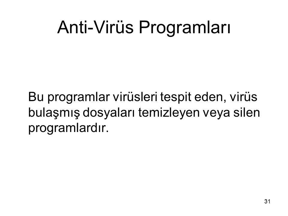 Anti-Virüs Programları