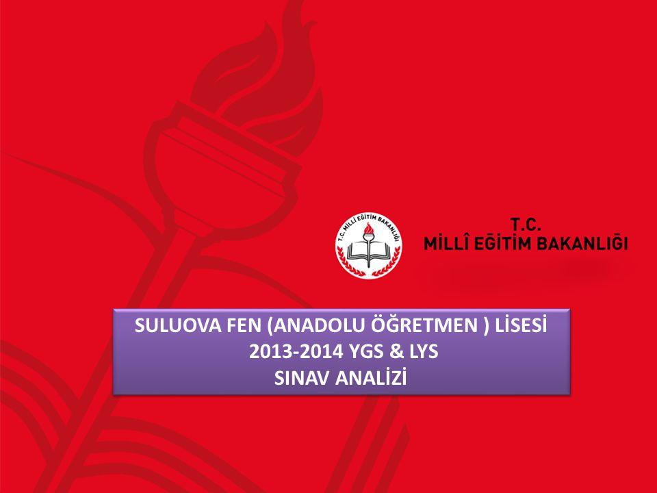 SULUOVA FEN (ANADOLU ÖĞRETMEN ) LİSESİ