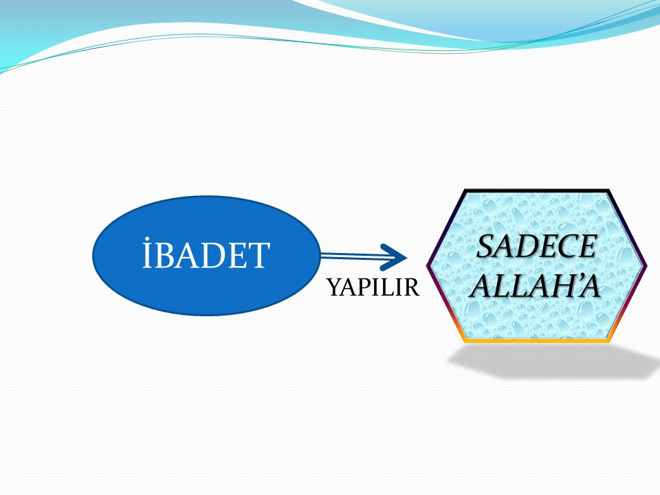 SADECE ALLAH'A İBADET YAPILIR
