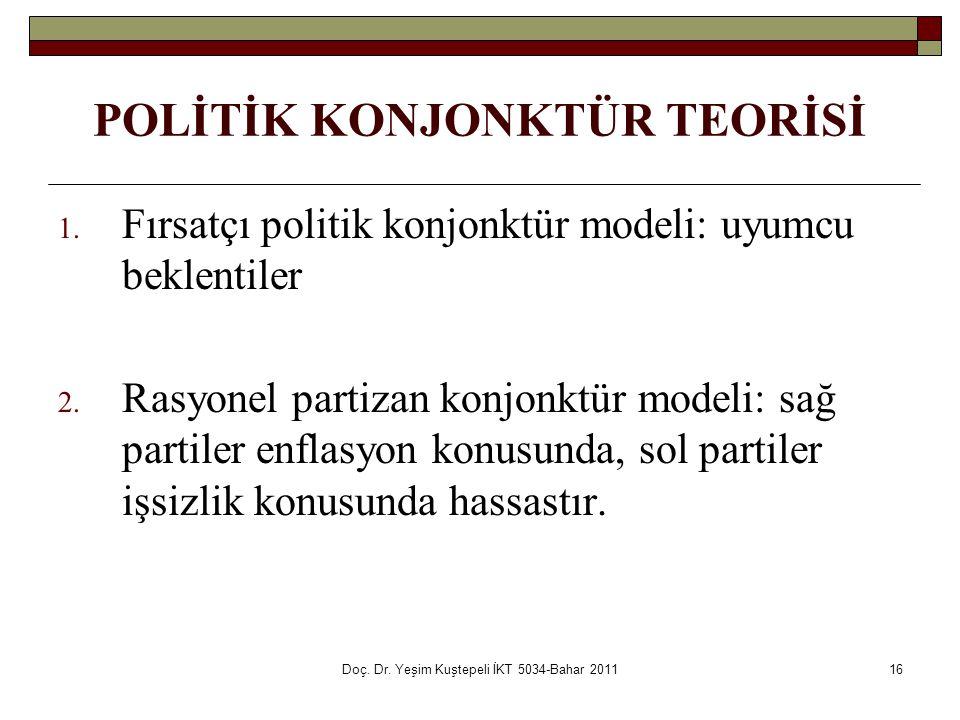 POLİTİK KONJONKTÜR TEORİSİ