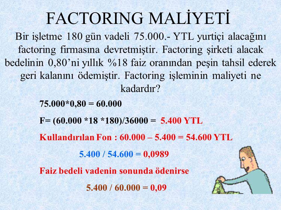 FACTORING MALİYETİ