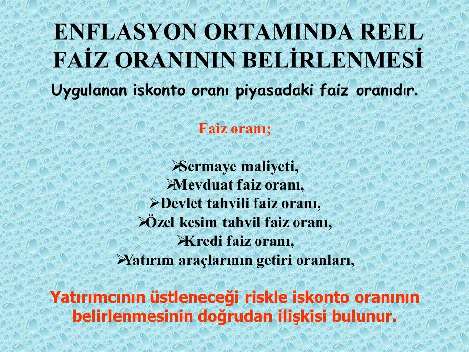 ENFLASYON ORTAMINDA REEL FAİZ ORANININ BELİRLENMESİ