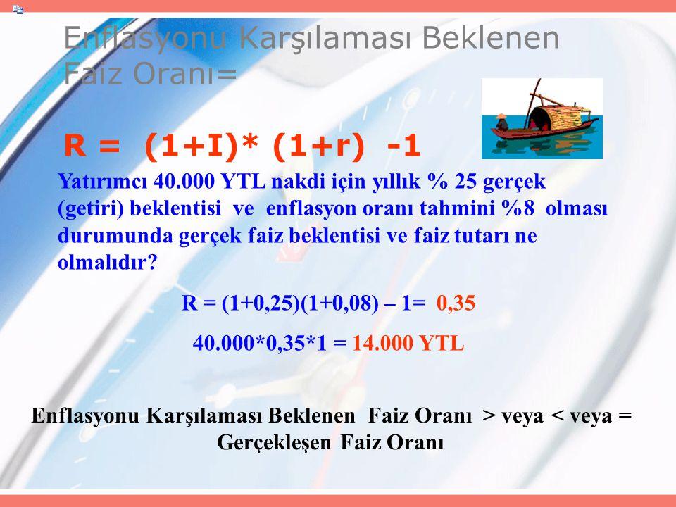 Enflasyonu Karşılaması Beklenen Faiz Oranı= R = (1+I)* (1+r) -1