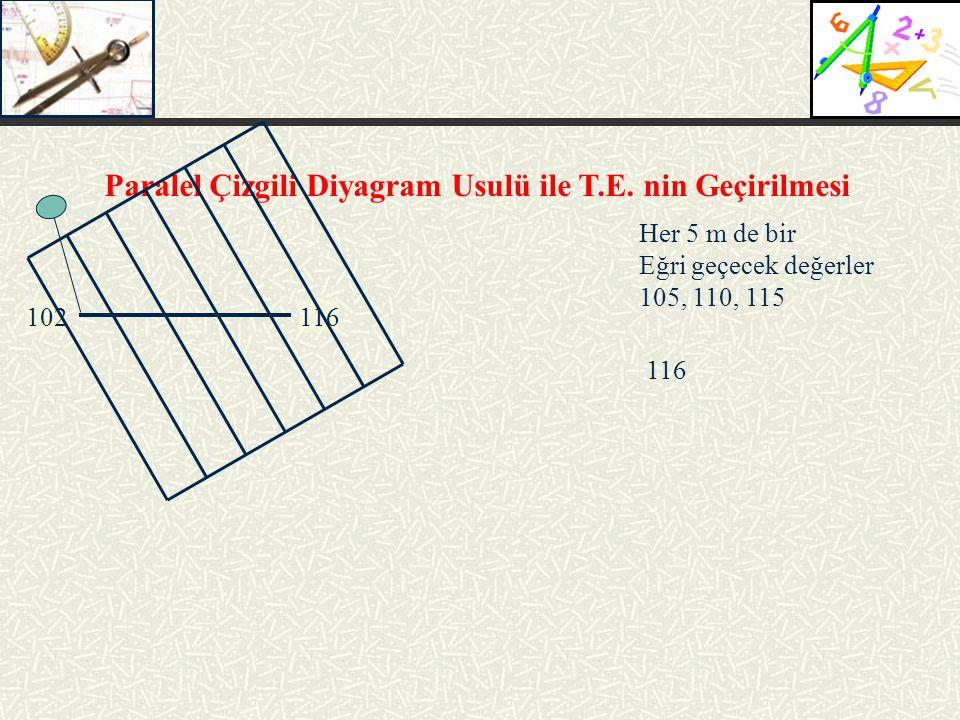 Paralel Çizgili Diyagram Usulü ile T.E. nin Geçirilmesi