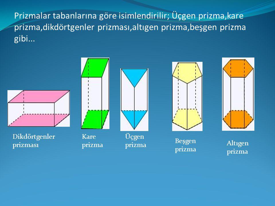 Prizmalar tabanlarına göre isimlendirilir; Üçgen prizma,kare prizma,dikdörtgenler prizması,altıgen prizma,beşgen prizma gibi...