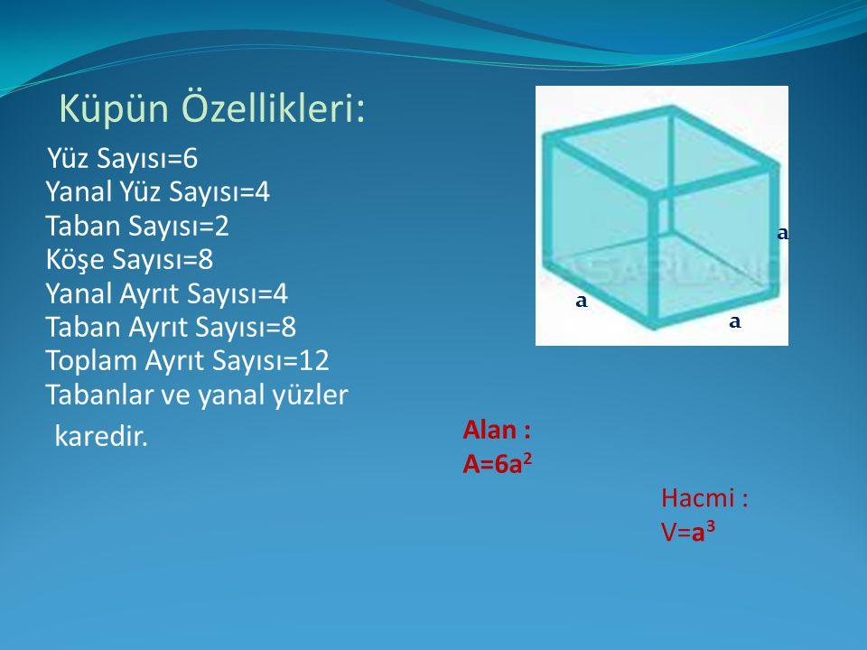 Küpün Özellikleri: