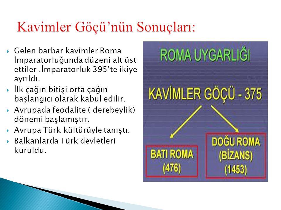 Kavimler Göçü'nün Sonuçları: