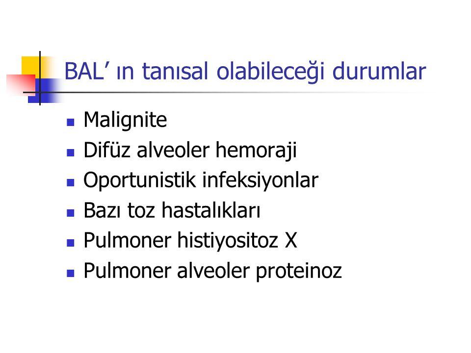BAL' ın tanısal olabileceği durumlar