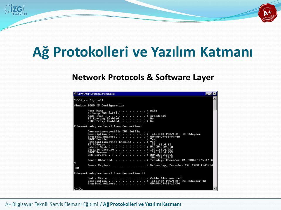 Ağ Protokolleri ve Yazılım Katmanı