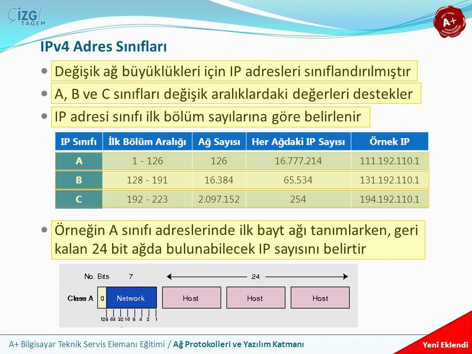 IPv4 Adres Sınıfları Değişik ağ büyüklükleri için IP adresleri sınıflandırılmıştır. A, B ve C sınıfları değişik aralıklardaki değerleri destekler.