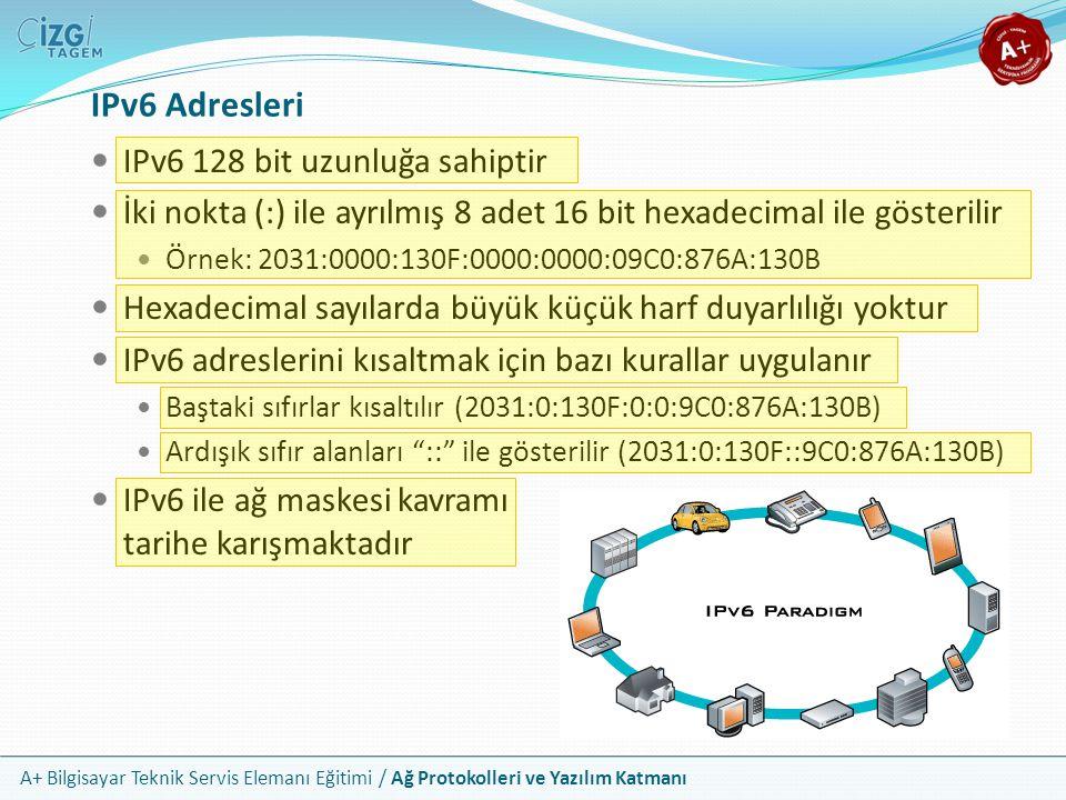 IPv6 Adresleri IPv6 128 bit uzunluğa sahiptir