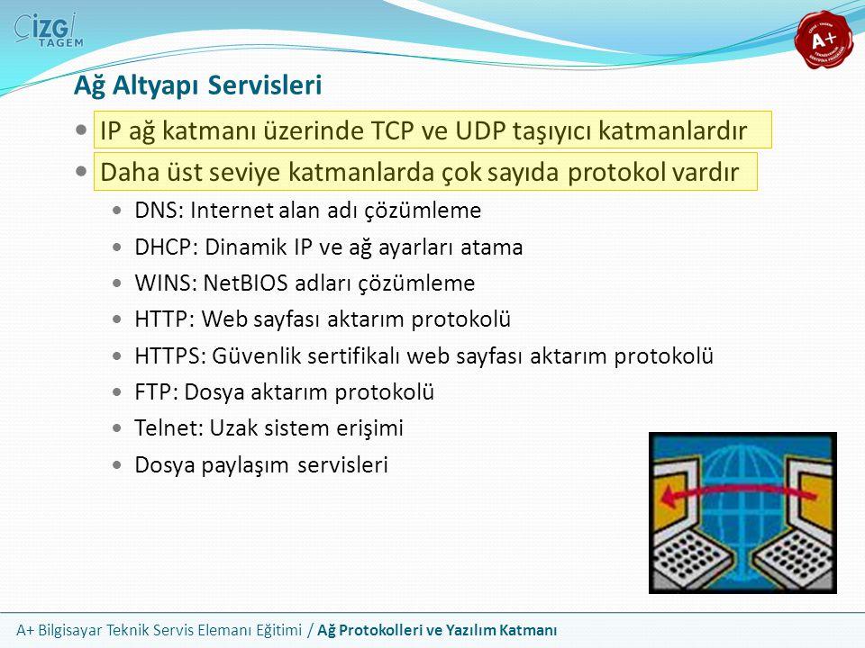 Ağ Altyapı Servisleri IP ağ katmanı üzerinde TCP ve UDP taşıyıcı katmanlardır. Daha üst seviye katmanlarda çok sayıda protokol vardır.