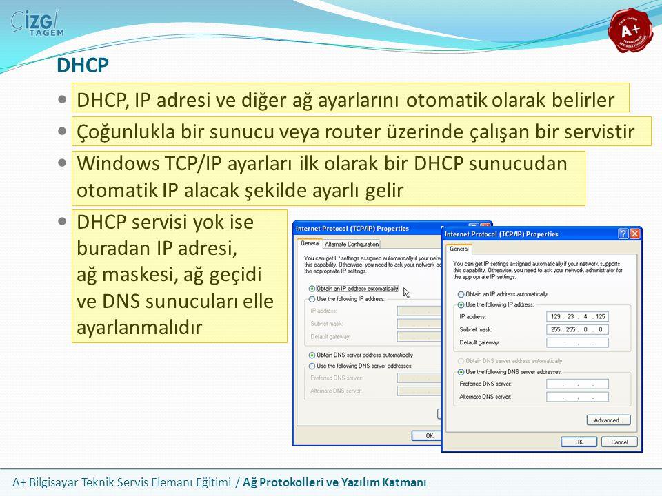 DHCP DHCP, IP adresi ve diğer ağ ayarlarını otomatik olarak belirler