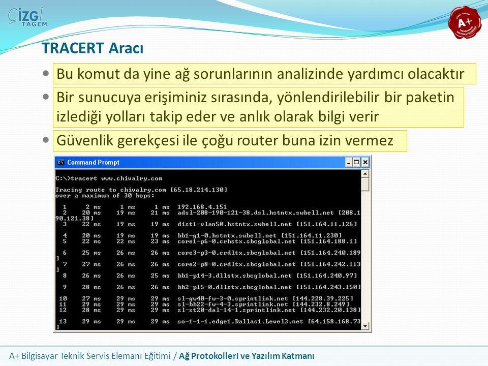 TRACERT Aracı Bu komut da yine ağ sorunlarının analizinde yardımcı olacaktır.