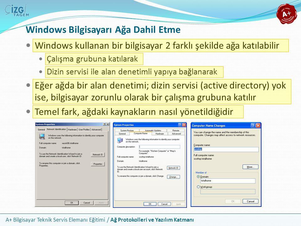 Windows Bilgisayarı Ağa Dahil Etme