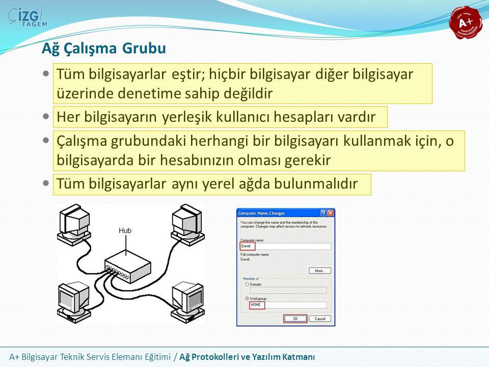 Ağ Çalışma Grubu Tüm bilgisayarlar eştir; hiçbir bilgisayar diğer bilgisayar üzerinde denetime sahip değildir.