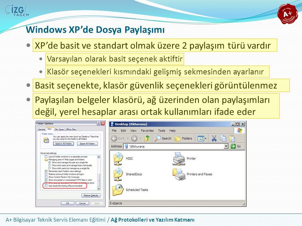 Windows XP'de Dosya Paylaşımı