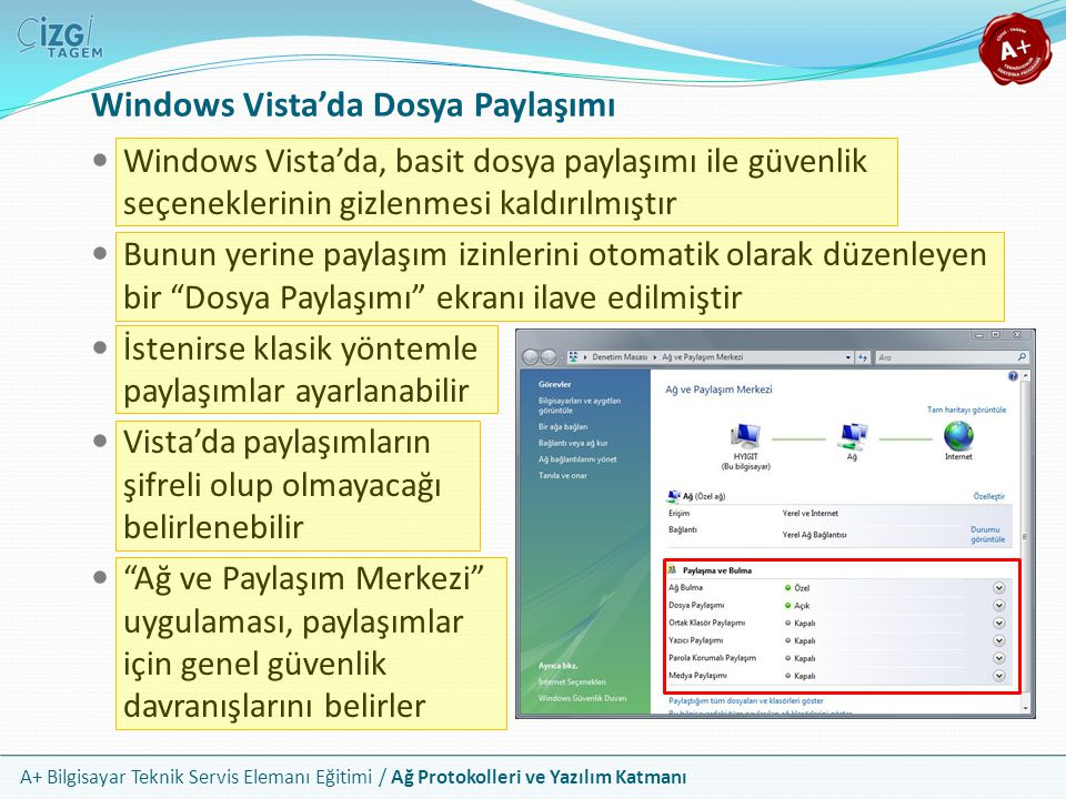 Windows Vista'da Dosya Paylaşımı