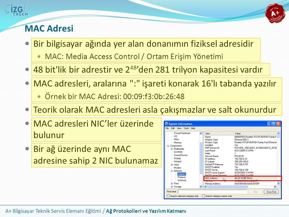 MAC Adresi Bir bilgisayar ağında yer alan donanımın fiziksel adresidir