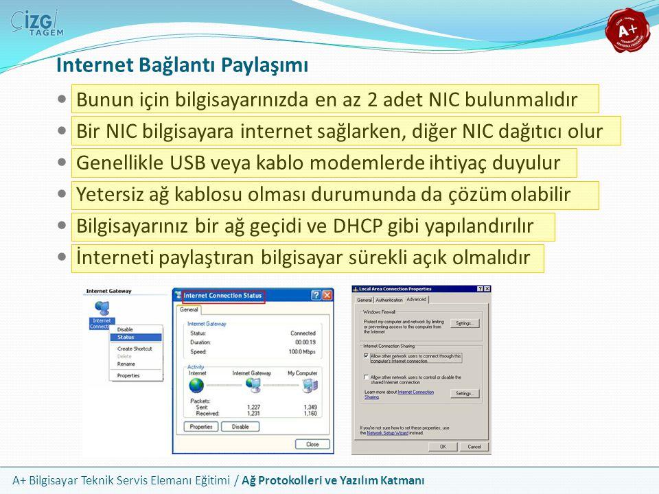 Internet Bağlantı Paylaşımı