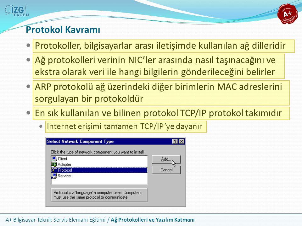 Protokol Kavramı Protokoller, bilgisayarlar arası iletişimde kullanılan ağ dilleridir.