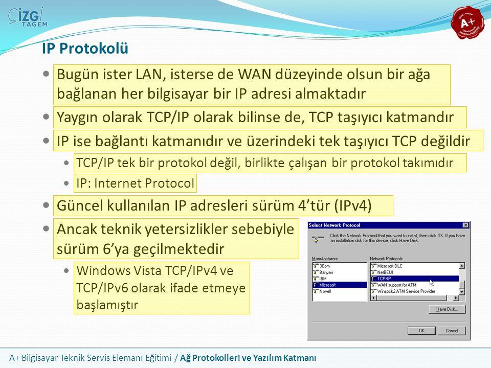 IP Protokolü Bugün ister LAN, isterse de WAN düzeyinde olsun bir ağa bağlanan her bilgisayar bir IP adresi almaktadır.