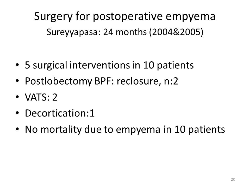 Surgery for postoperative empyema Sureyyapasa: 24 months (2004&2005)