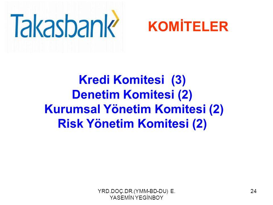 Kurumsal Yönetim Komitesi (2) Risk Yönetim Komitesi (2)