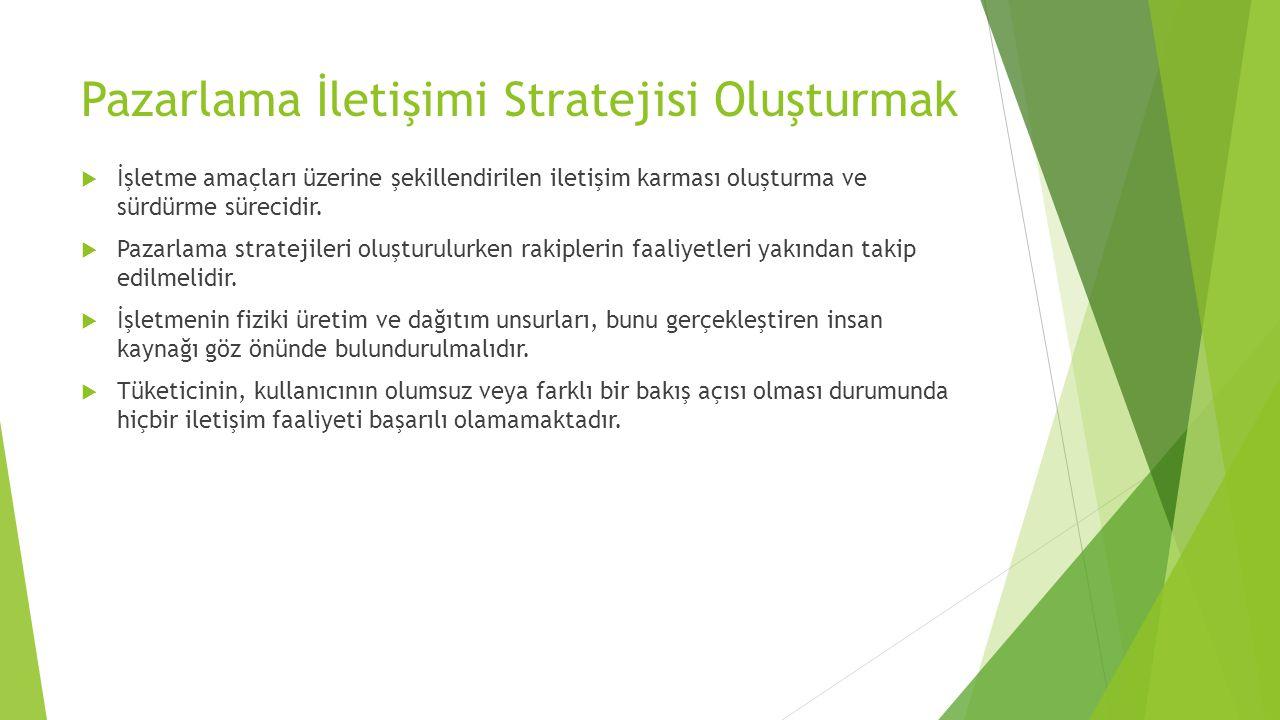 Pazarlama İletişimi Stratejisi Oluşturmak