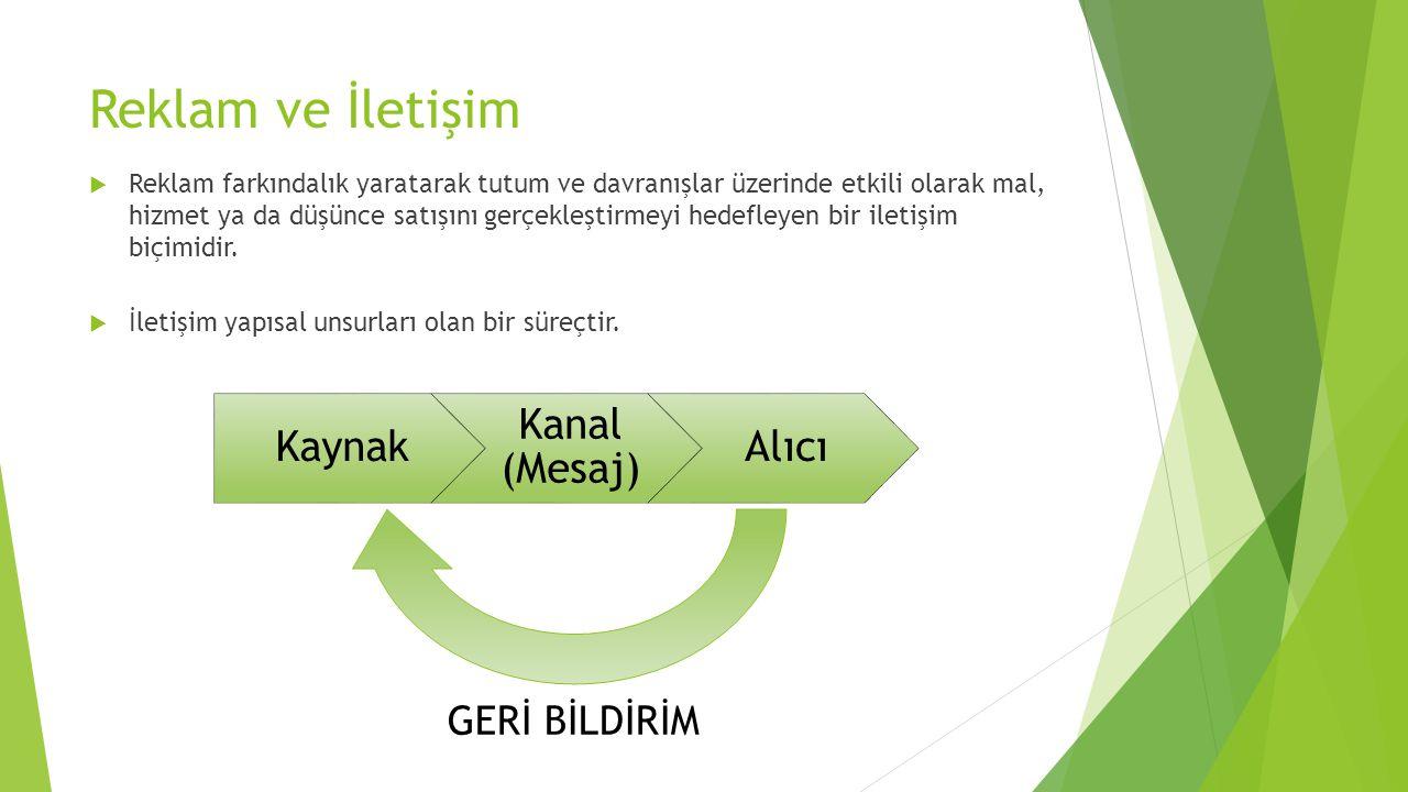 Reklam ve İletişim GERİ BİLDİRİM