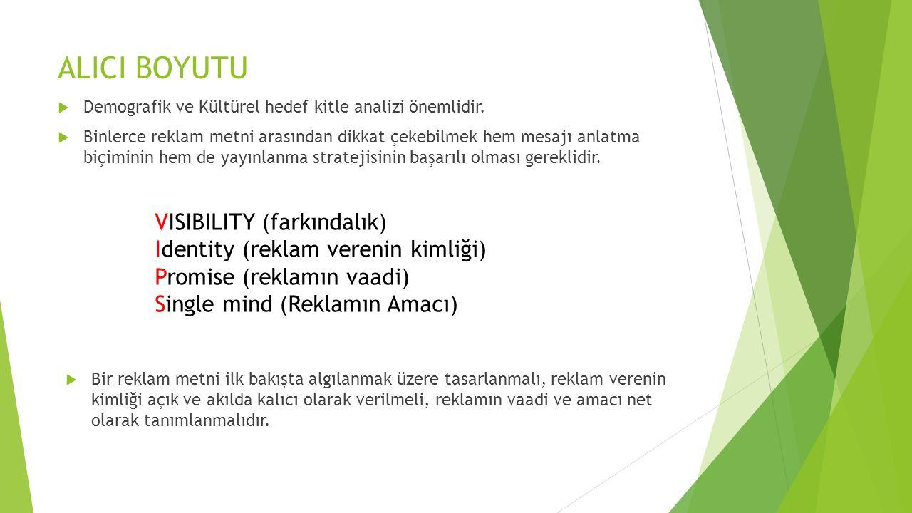 ALICI BOYUTU VISIBILITY (farkındalık)