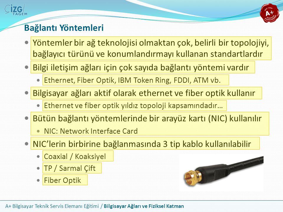 Bağlantı Yöntemleri Yöntemler bir ağ teknolojisi olmaktan çok, belirli bir topolojiyi, bağlayıcı türünü ve konumlandırmayı kullanan standartlardır.