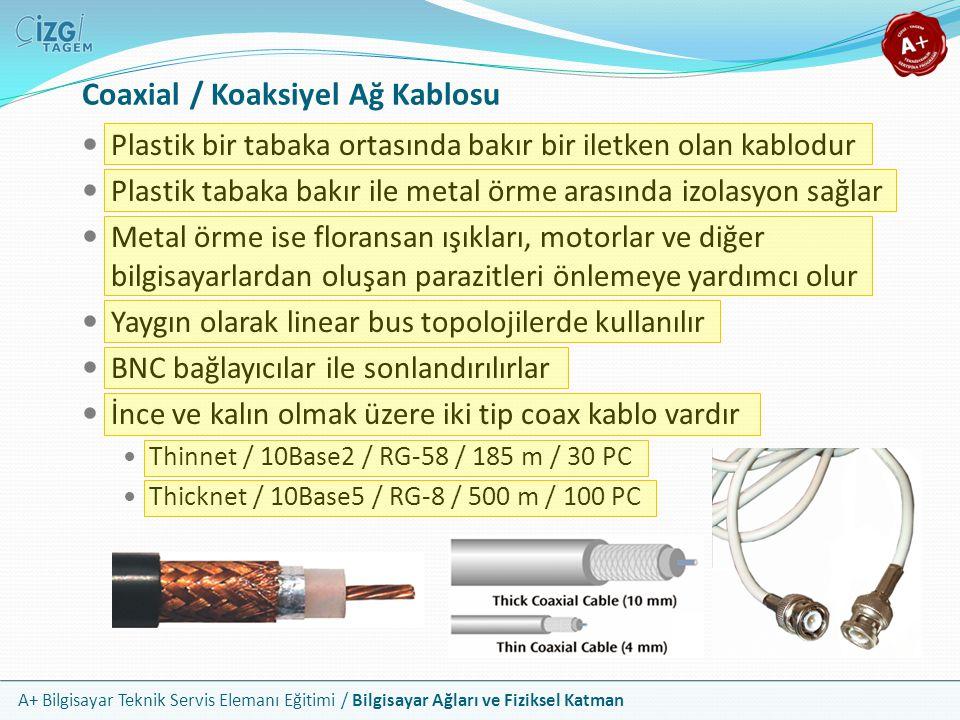 Coaxial / Koaksiyel Ağ Kablosu