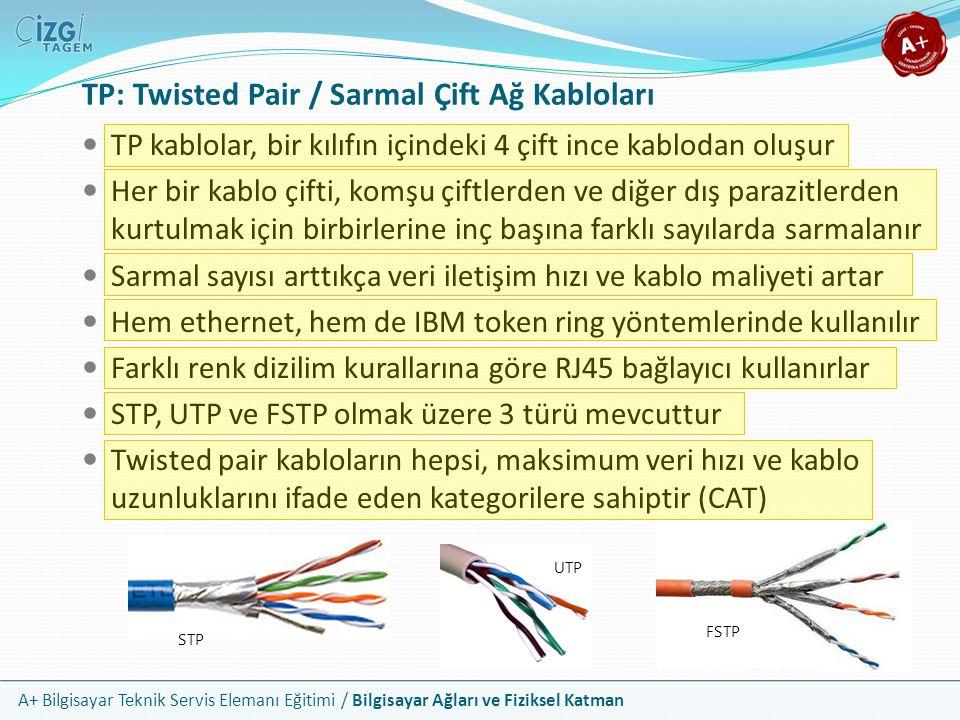 TP: Twisted Pair / Sarmal Çift Ağ Kabloları