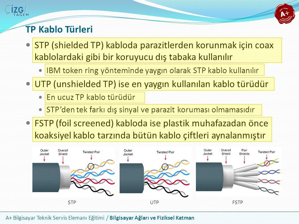 TP Kablo Türleri STP (shielded TP) kabloda parazitlerden korunmak için coax kablolardaki gibi bir koruyucu dış tabaka kullanılır.