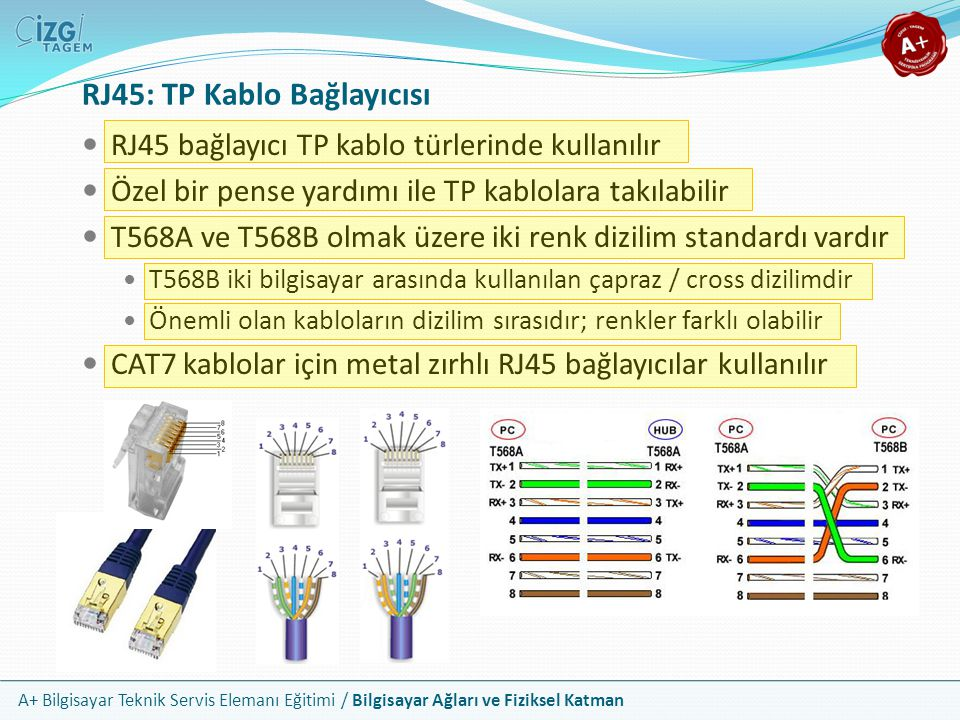 RJ45: TP Kablo Bağlayıcısı