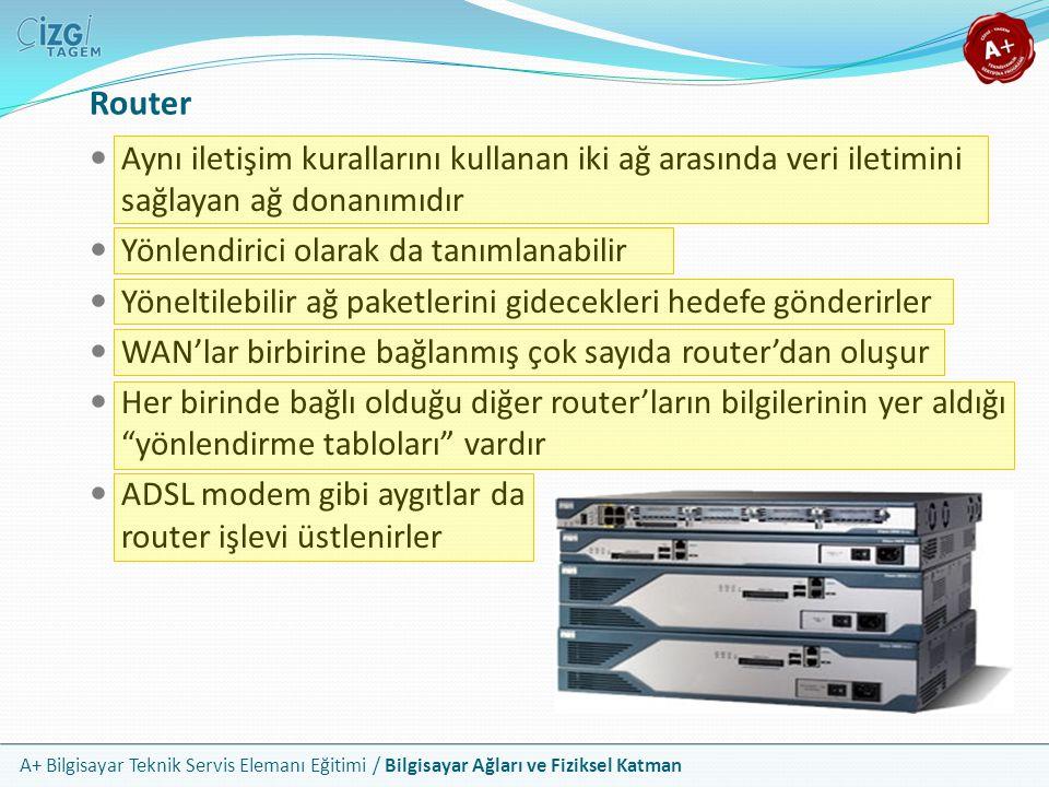 Router Aynı iletişim kurallarını kullanan iki ağ arasında veri iletimini sağlayan ağ donanımıdır. Yönlendirici olarak da tanımlanabilir.