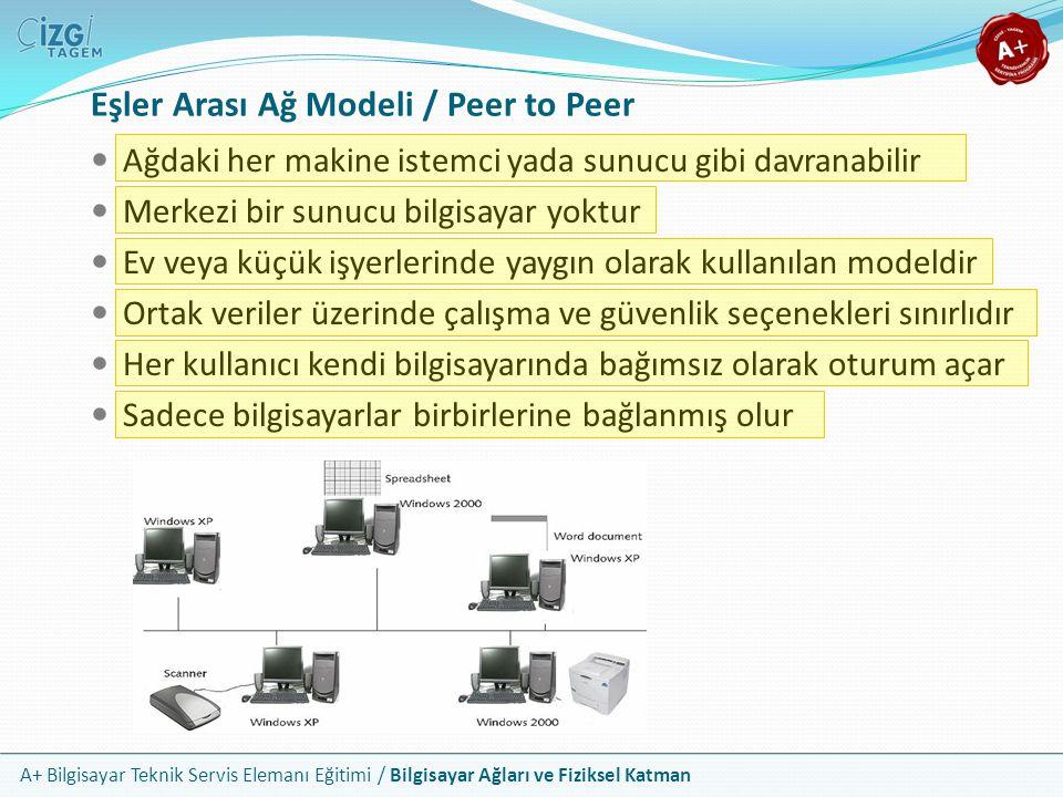 Eşler Arası Ağ Modeli / Peer to Peer