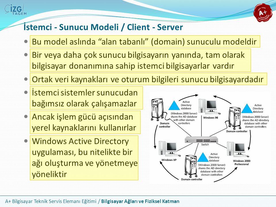 İstemci - Sunucu Modeli / Client - Server