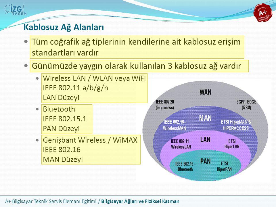 Kablosuz Ağ Alanları Tüm coğrafik ağ tiplerinin kendilerine ait kablosuz erişim standartları vardır.