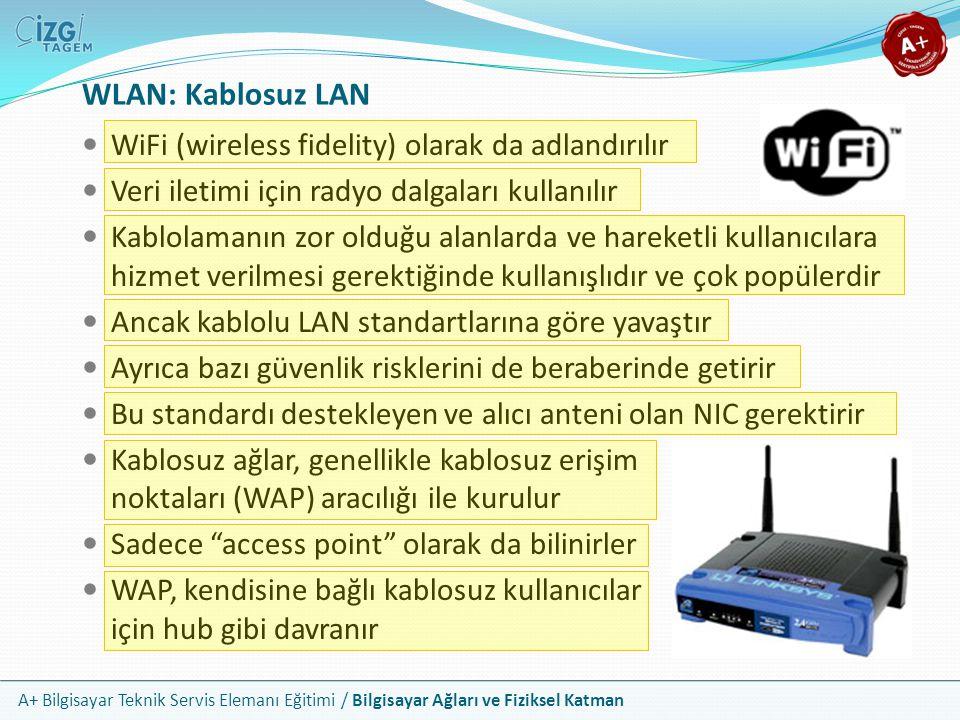WLAN: Kablosuz LAN WiFi (wireless fidelity) olarak da adlandırılır